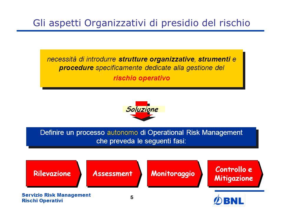 Servizio Risk Management Rischi Operativi 4 PROBABILITA IMPATTO Perdita attesa Accantonamento Assorbimento Patrimoniale Perdita inattesa Questarea non