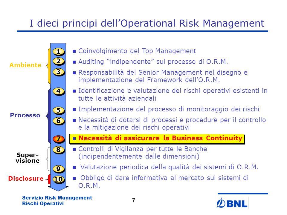 Servizio Risk Management Rischi Operativi 6 Le indicazioni di Basilea: le Sound Practices Dallesame dei processi in essere a livello europeo è stato e