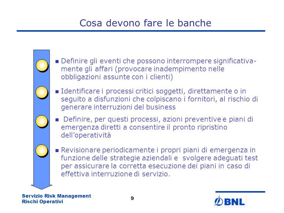 Servizio Risk Management Rischi Operativi 8 I fatti dell11 settembre hanno indotto una sostanziale modifica dellarticolo 7 Principle 7: Banks should h