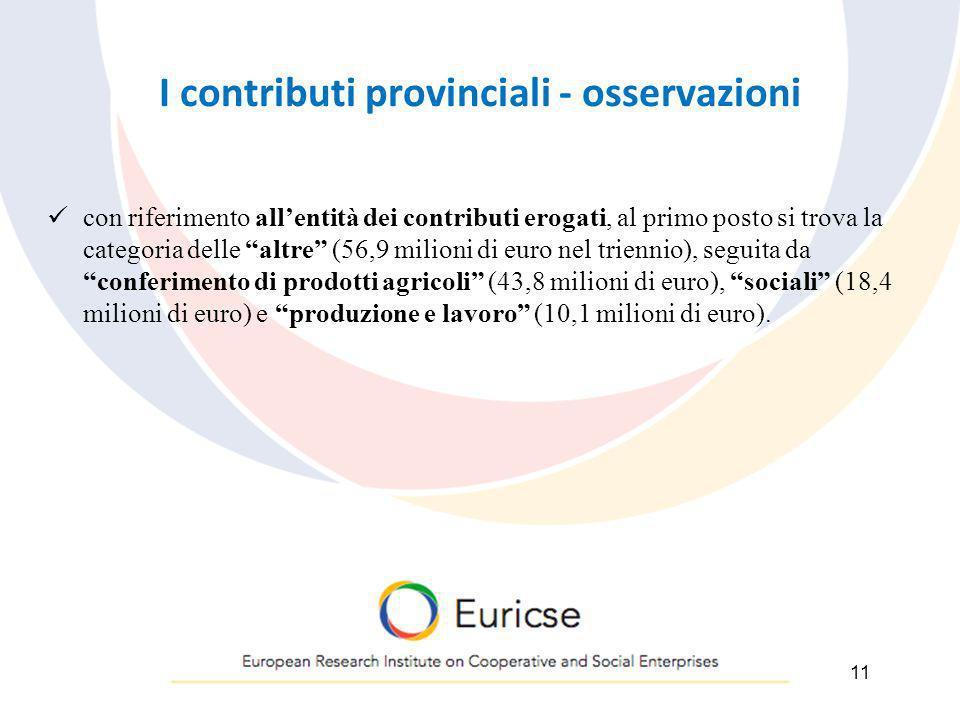 I contributi provinciali - osservazioni 11 con riferimento allentità dei contributi erogati, al primo posto si trova la categoria delle altre (56,9 mi