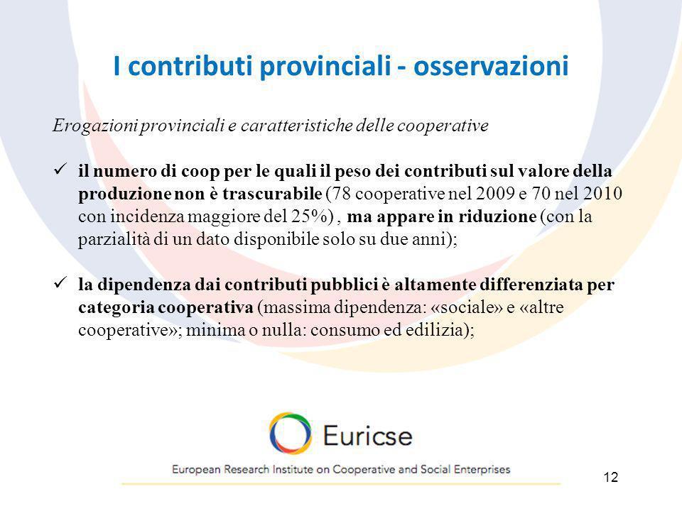 I contributi provinciali - osservazioni 12 Erogazioni provinciali e caratteristiche delle cooperative il numero di coop per le quali il peso dei contr