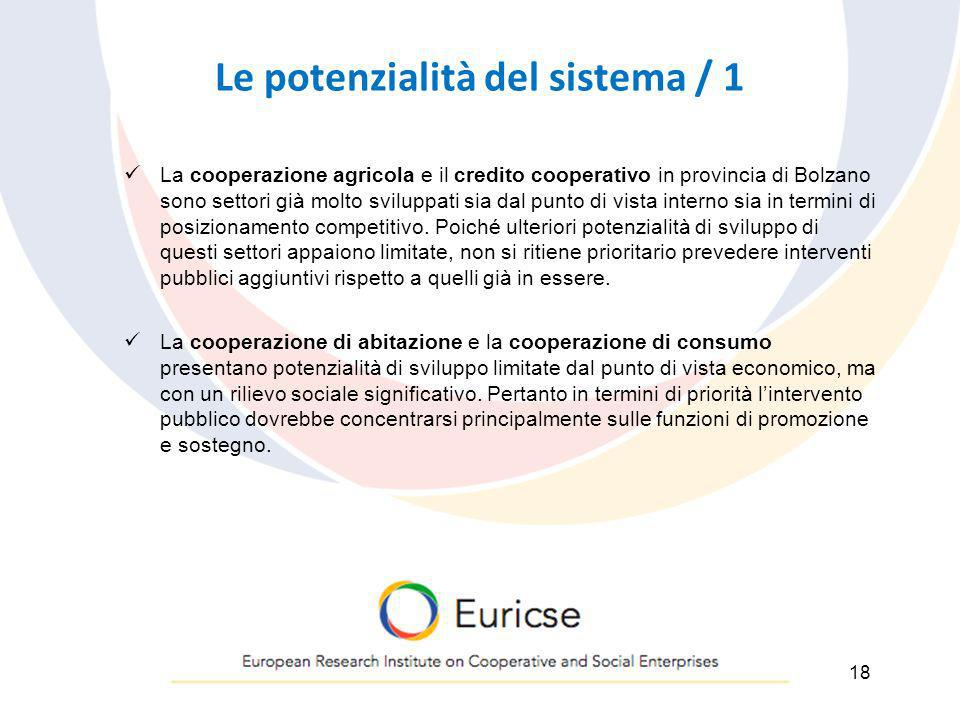 Le potenzialità del sistema / 1 La cooperazione agricola e il credito cooperativo in provincia di Bolzano sono settori già molto sviluppati sia dal pu