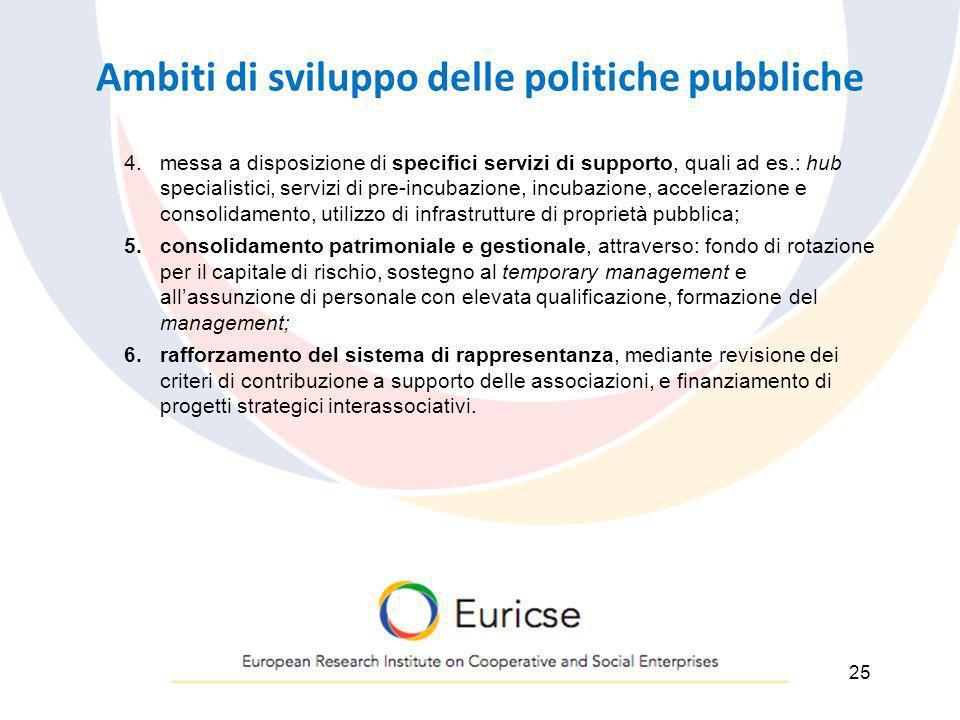 Ambiti di sviluppo delle politiche pubbliche 4.messa a disposizione di specifici servizi di supporto, quali ad es.: hub specialistici, servizi di pre-
