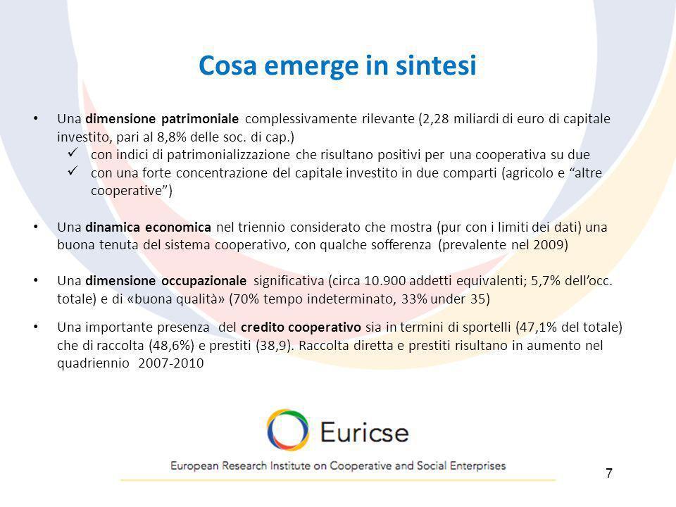 Cosa emerge in sintesi 7 Una dimensione patrimoniale complessivamente rilevante (2,28 miliardi di euro di capitale investito, pari al 8,8% delle soc.