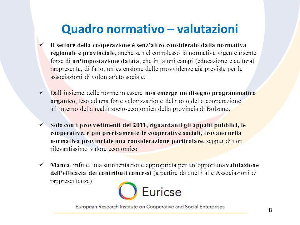 Quadro normativo – valutazioni 8 Il settore della cooperazione è senzaltro considerato dalla normativa regionale e provinciale, anche se nel complesso