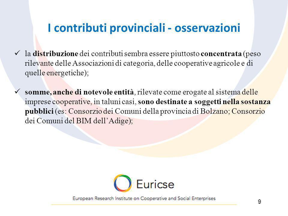 I contributi provinciali - osservazioni 9 la distribuzione dei contributi sembra essere piuttosto concentrata (peso rilevante delle Associazioni di categoria, delle cooperative agricole e di quelle energetiche); somme, anche di notevole entità, rilevate come erogate al sistema delle imprese cooperative, in taluni casi, sono destinate a soggetti nella sostanza pubblici (es: Consorzio dei Comuni della provincia di Bolzano; Consorzio dei Comuni del BIM dellAdige);