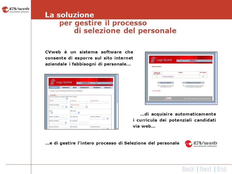 BackNextEnd Gestione del flusso di selezione Mediante il collegamento Ricerca della Campagna viene visualizzata la ricerca proposta (ereditata dal ruolo).