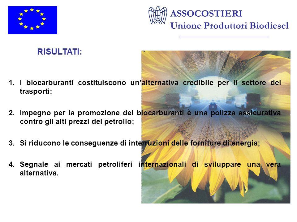 ______________________ ASSOCOSTIERI Unione Produttori Biodiesel RISULTATI: 1.I biocarburanti costituiscono unalternativa credibile per il settore dei