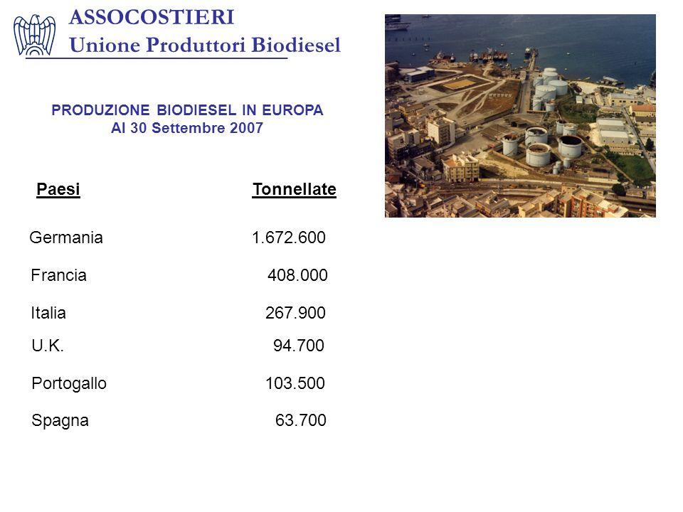 ____________________________ ASSOCOSTIERI Unione Produttori Biodiesel PRODUZIONE BIODIESEL IN EUROPA Al 30 Settembre 2007 PaesiTonnellate Germania 1.6