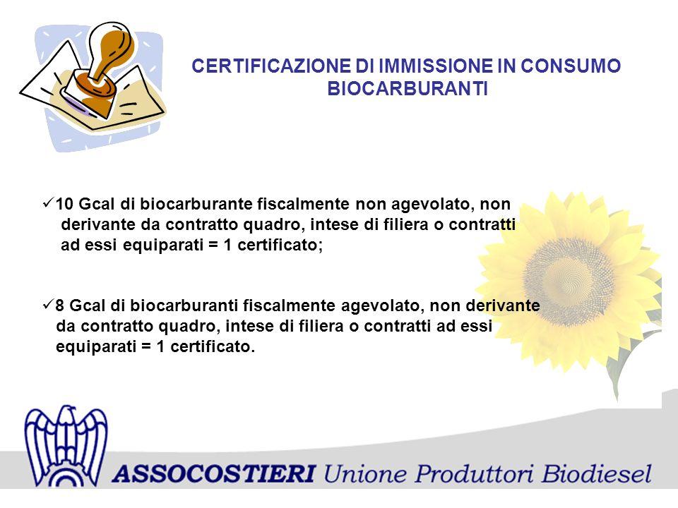 CERTIFICAZIONE DI IMMISSIONE IN CONSUMO BIOCARBURANTI 10 Gcal di biocarburante fiscalmente non agevolato, non derivante da contratto quadro, intese di