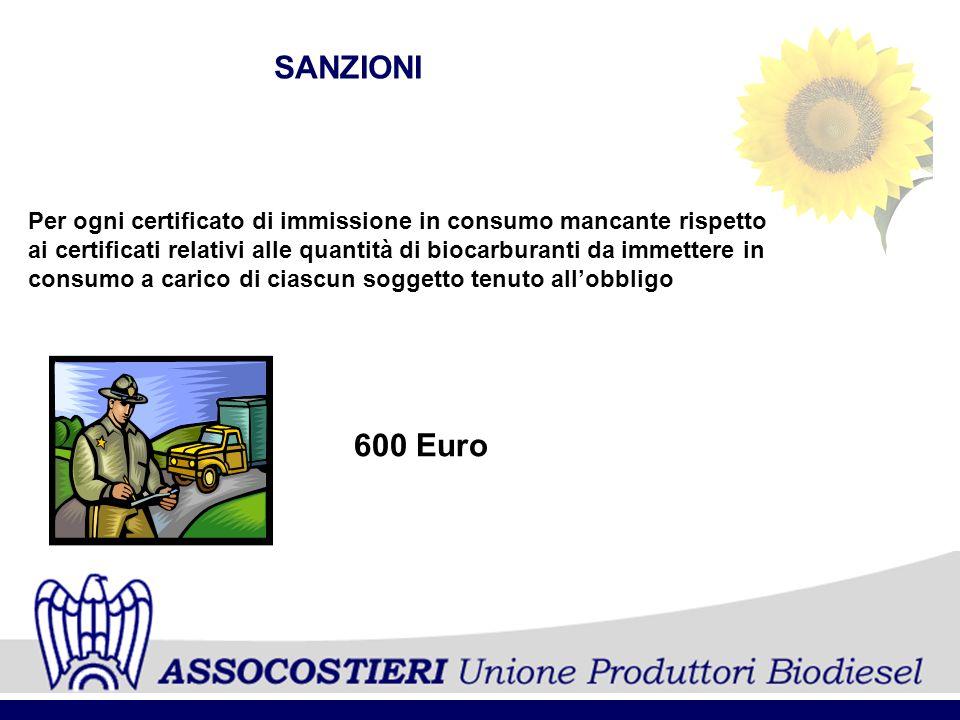 SANZIONI Per ogni certificato di immissione in consumo mancante rispetto ai certificati relativi alle quantità di biocarburanti da immettere in consum
