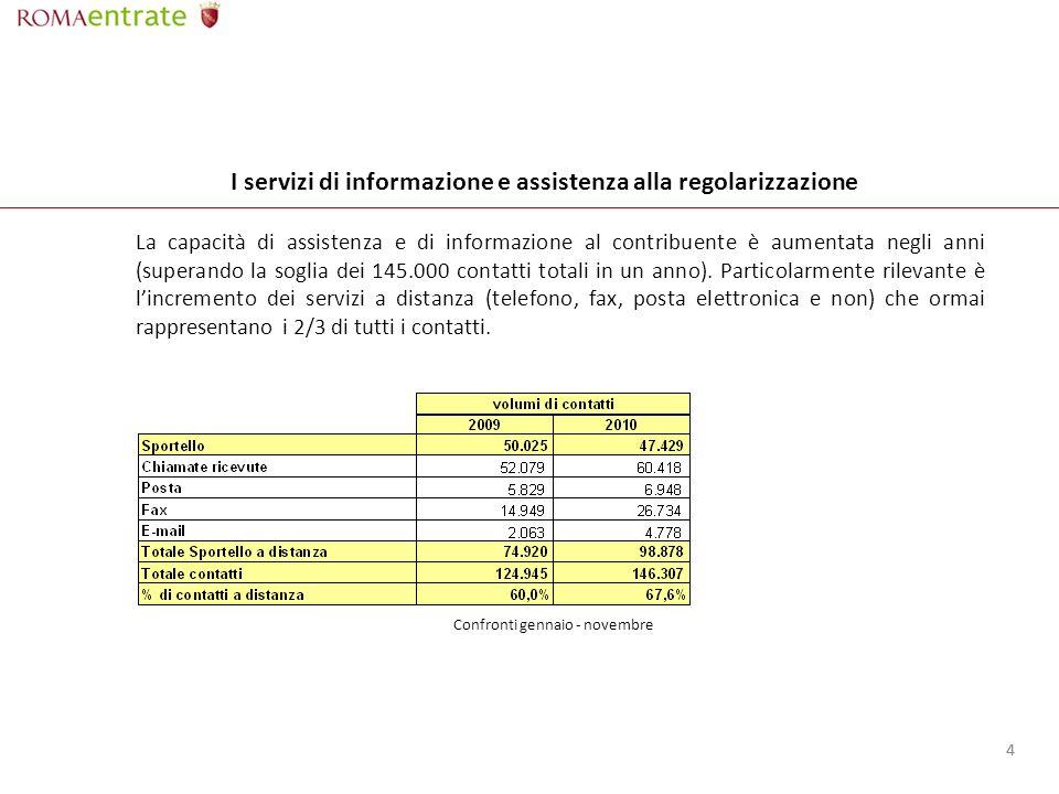 44 I servizi di informazione e assistenza alla regolarizzazione La capacità di assistenza e di informazione al contribuente è aumentata negli anni (superando la soglia dei 145.000 contatti totali in un anno).