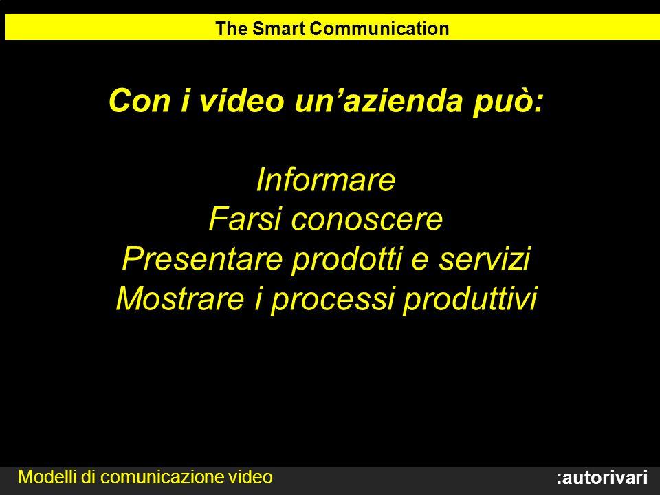 :autorivari Con i video unazienda può: Informare Farsi conoscere Presentare prodotti e servizi Mostrare i processi produttivi The Smart Communication Modelli di comunicazione video