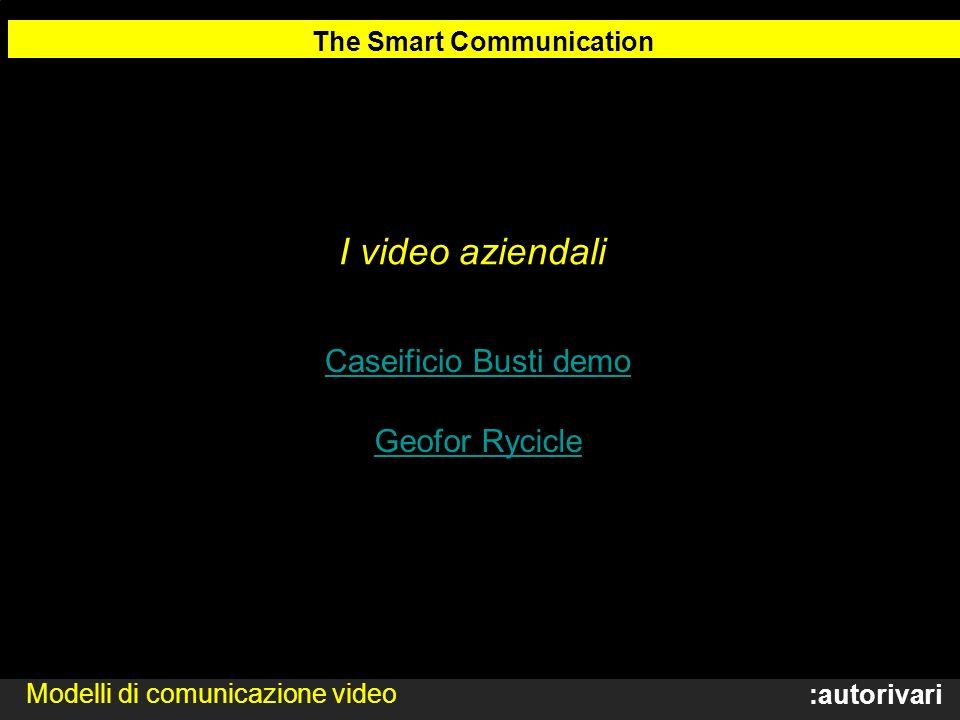 :autorivari I video aziendali The Smart Communication Modelli di comunicazione video Caseificio Busti demo Geofor Rycicle