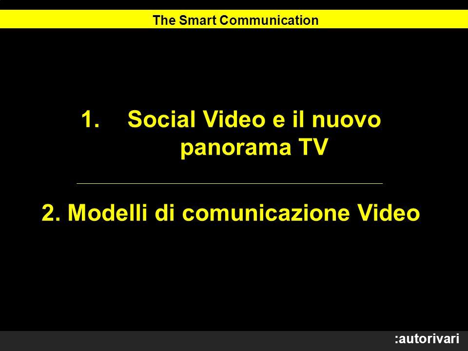 :autorivari 1.Social Video e il nuovo panorama TV 2.