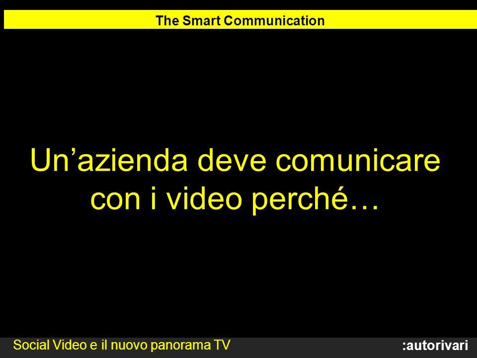:autorivari Le persone ricordano: il 10% di ciò che leggono Il 20% di ciò che sentono Il 30% di ciò che vedono Il 50% di ciò che vedono e sentono The Smart Communication Social Video e il nuovo panorama TV