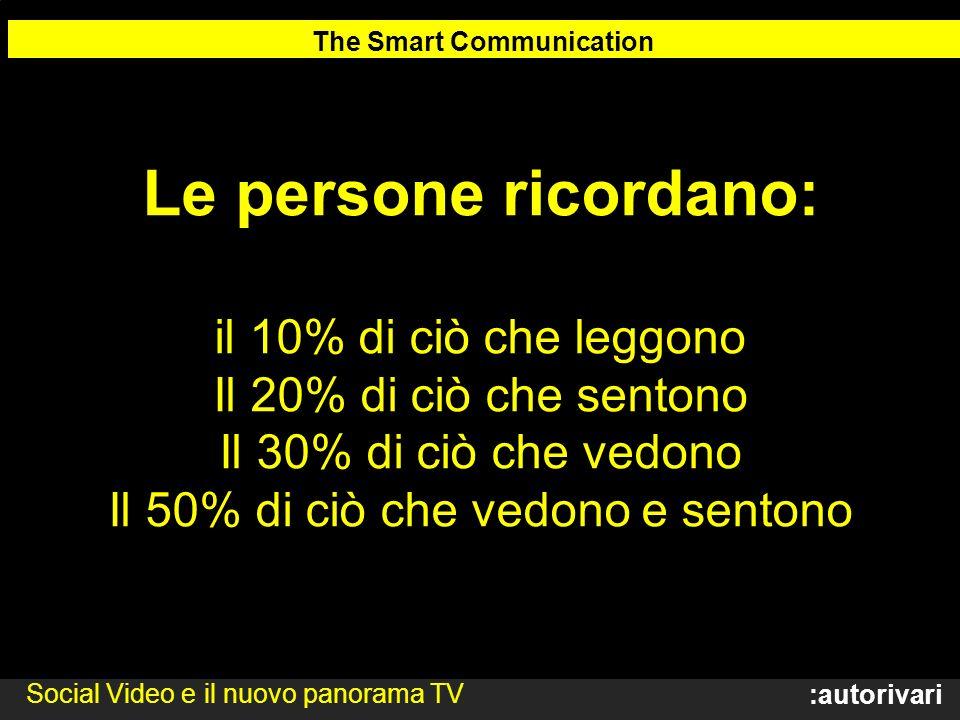 :autorivari Fino a 10 anni fa I canali di trasmissione dei video erano: TV – Dvd - Cassette The Smart Communication Social Video e il nuovo panorama TV
