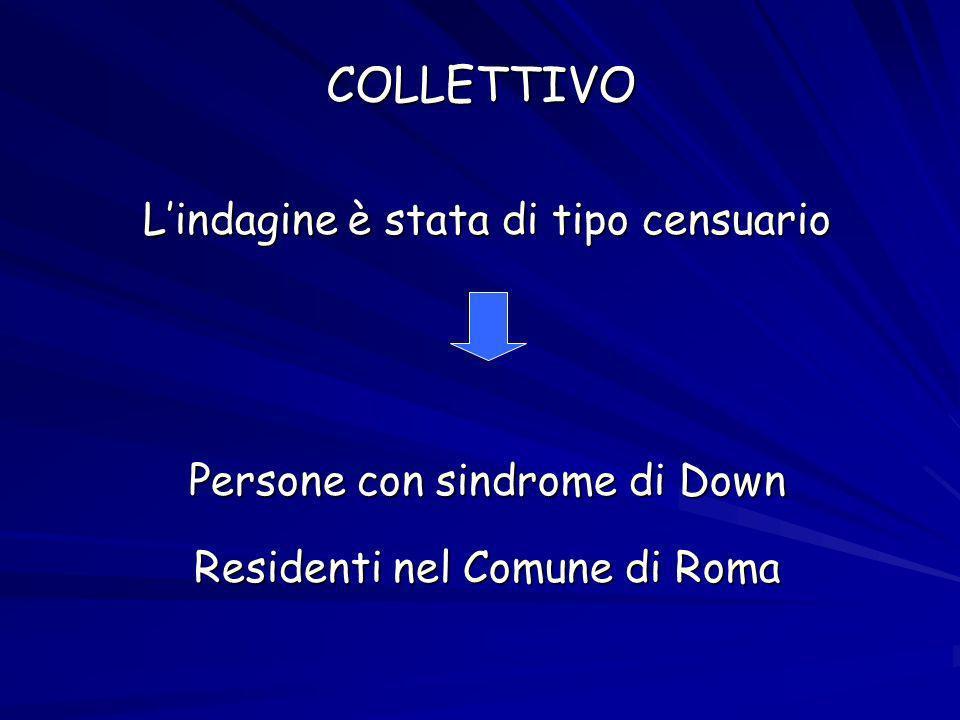 COLLETTIVO Lindagine è stata di tipo censuario Persone con sindrome di Down Residenti nel Comune di Roma