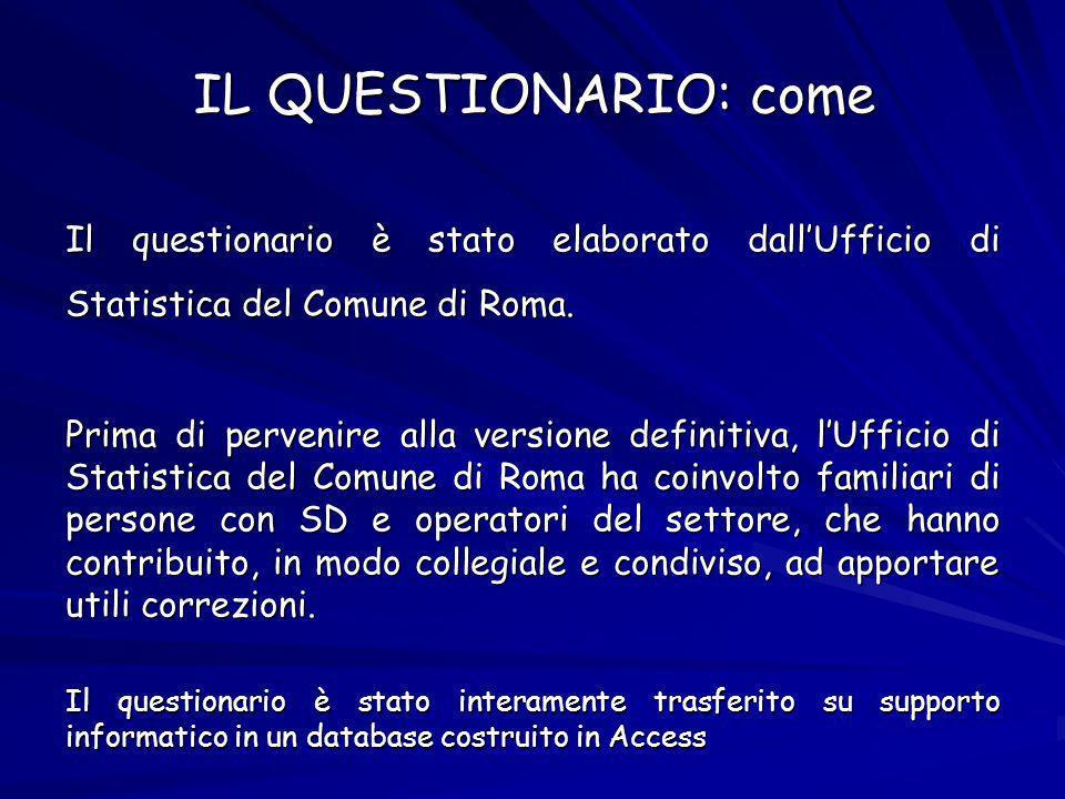 IL QUESTIONARIO: come Il questionario è stato elaborato dallUfficio di Statistica del Comune di Roma.
