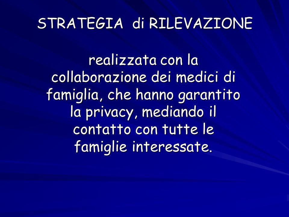 STRATEGIA di RILEVAZIONE realizzata con la collaborazione dei medici di famiglia, che hanno garantito la privacy, mediando il contatto con tutte le famiglie interessate.
