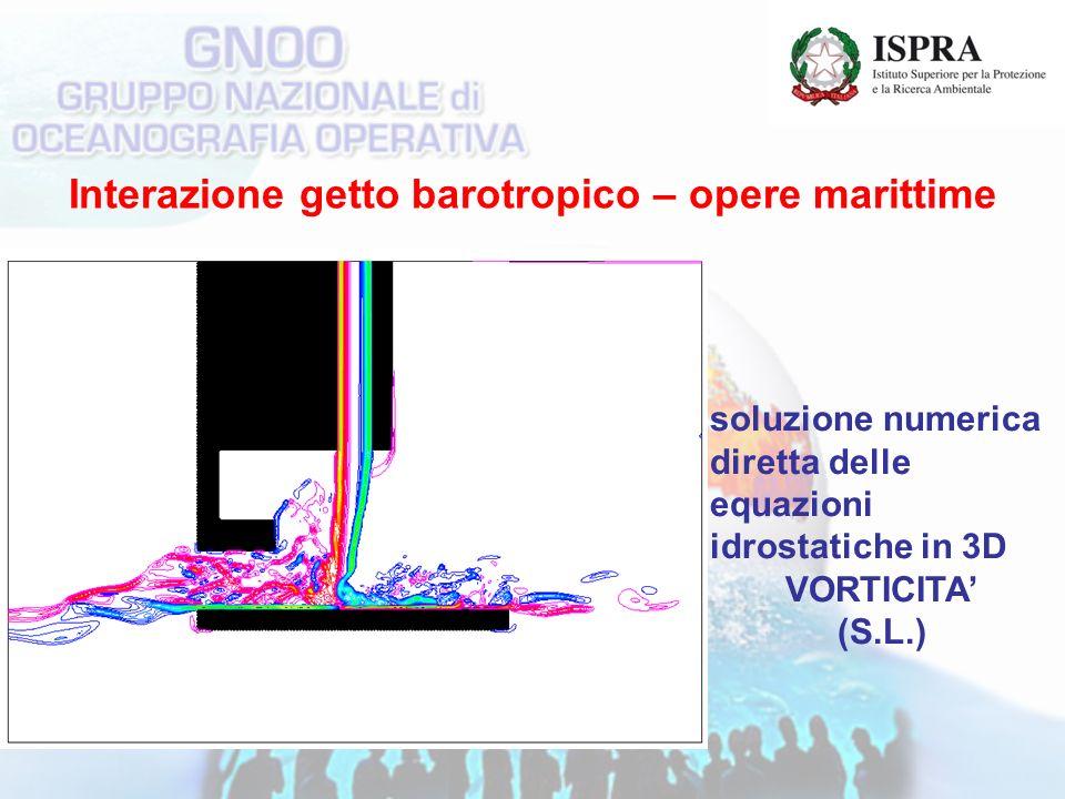 Interazione getto barotropico – opere marittime soluzione numerica diretta delle equazioni idrostatiche in 3D VORTICITA (S.L.)