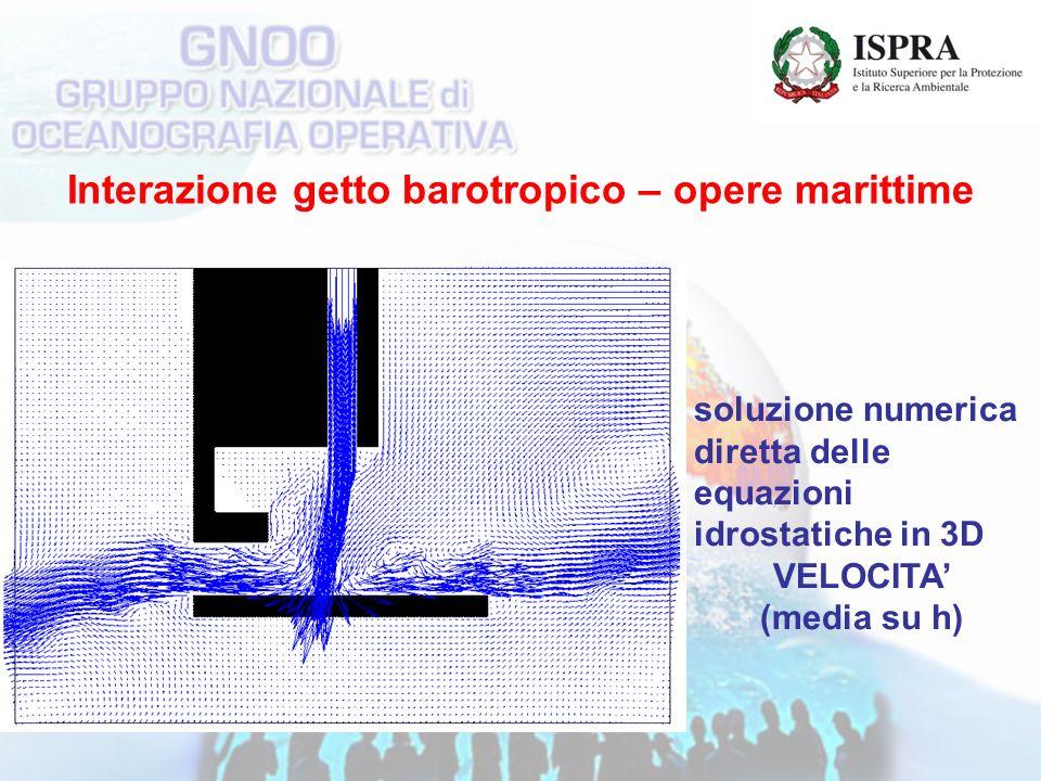 Interazione getto barotropico – opere marittime soluzione numerica diretta delle equazioni idrostatiche in 3D VELOCITA (media su h)