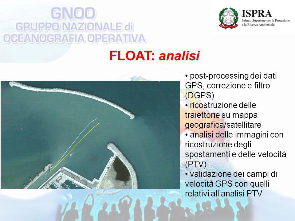 FLOAT: analisi post-processing dei dati GPS, correzione e filtro (DGPS) ricostruzione delle traiettorie su mappa geografica/satellitare analisi delle