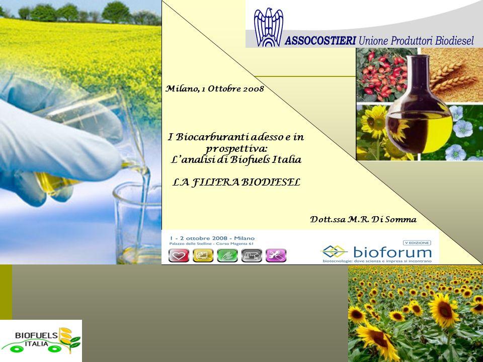 I Biocarburanti adesso e in prospettiva: Lanalisi di Biofuels Italia LA FILIERA BIODIESEL Milano, 1 Ottobre 2008 Dott.ssa M.R. Di Somma