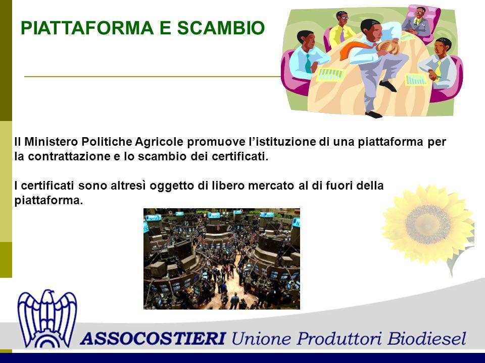 PIATTAFORMA E SCAMBIO Il Ministero Politiche Agricole promuove listituzione di una piattaforma per la contrattazione e lo scambio dei certificati. I c