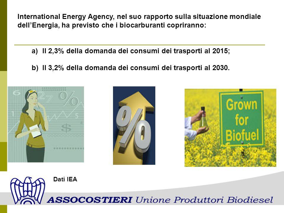 International Energy Agency, nel suo rapporto sulla situazione mondiale dellEnergia, ha previsto che i biocarburanti copriranno: a)Il 2,3% della doman