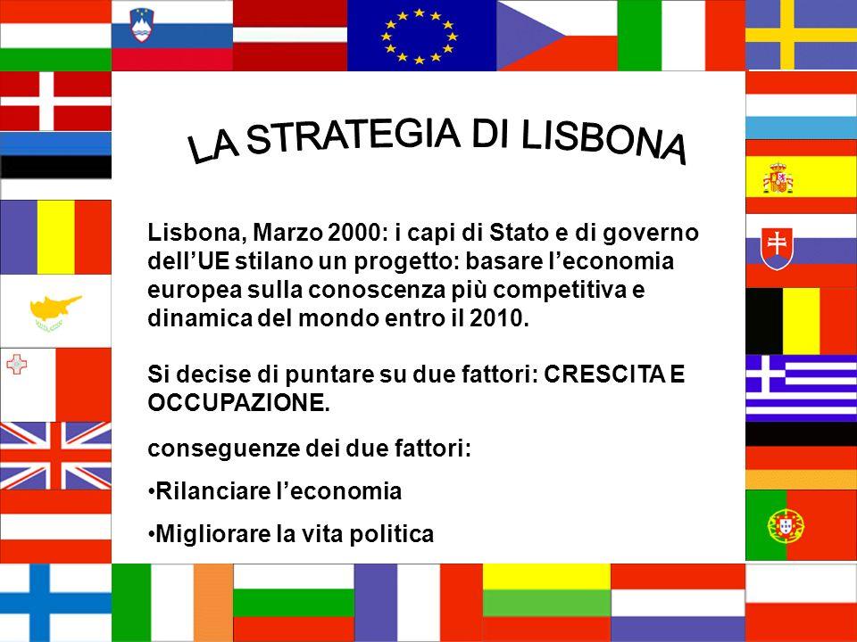 Lisbona, Marzo 2000: i capi di Stato e di governo dellUE stilano un progetto: basare leconomia europea sulla conoscenza più competitiva e dinamica del mondo entro il 2010.