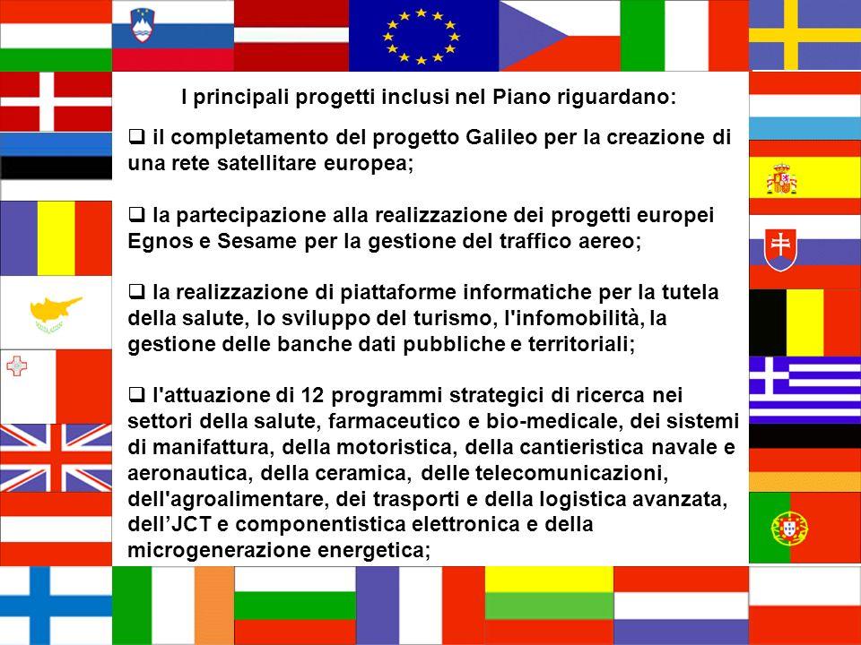 I principali progetti inclusi nel Piano riguardano: il completamento del progetto Galileo per la creazione di una rete satellitare europea; la parteci