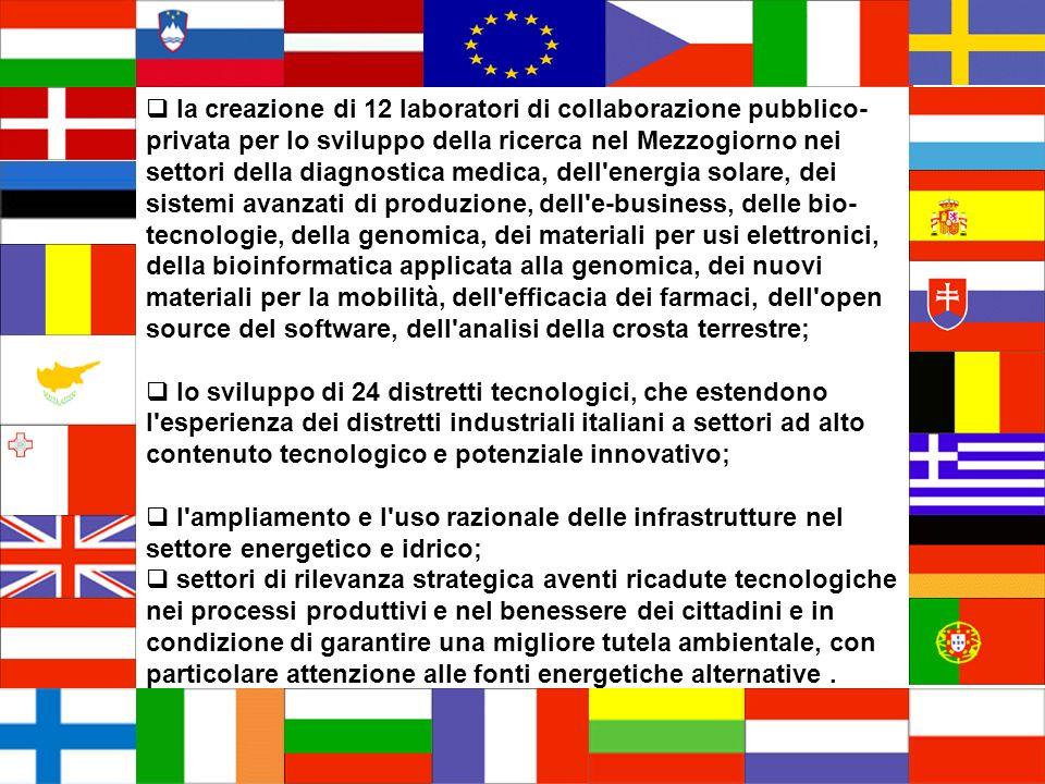 la creazione di 12 laboratori di collaborazione pubblico- privata per lo sviluppo della ricerca nel Mezzogiorno nei settori della diagnostica medica,