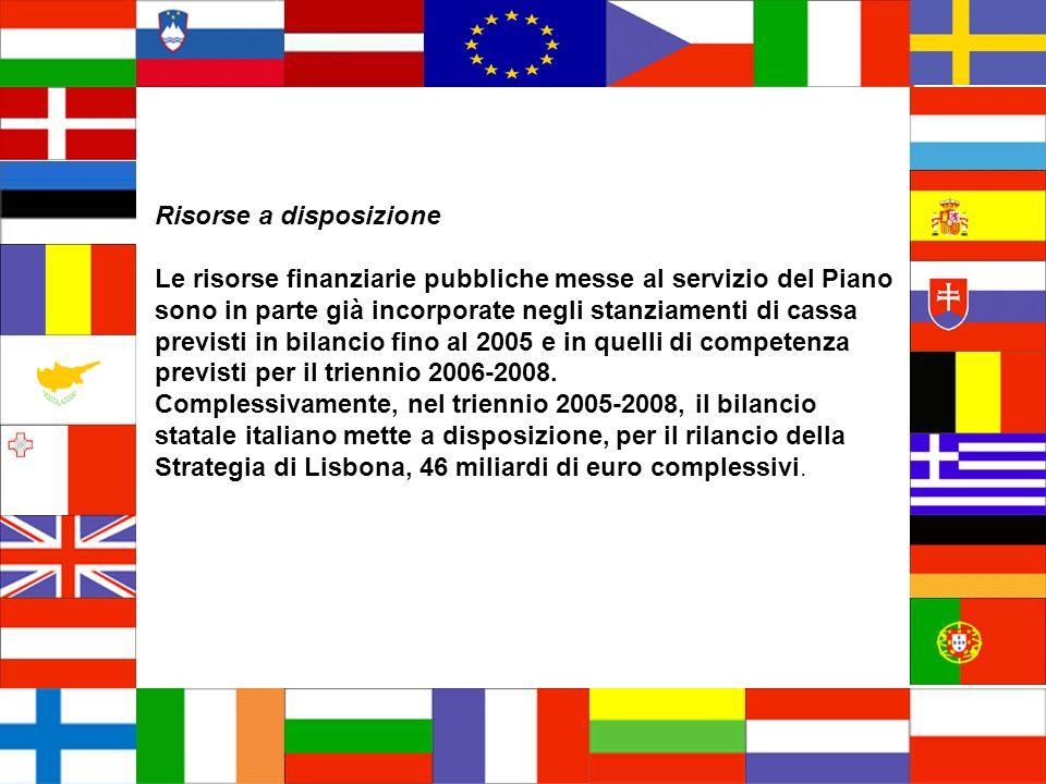 Risorse a disposizione Le risorse finanziarie pubbliche messe al servizio del Piano sono in parte già incorporate negli stanziamenti di cassa previsti in bilancio fino al 2005 e in quelli di competenza previsti per il triennio 2006-2008.