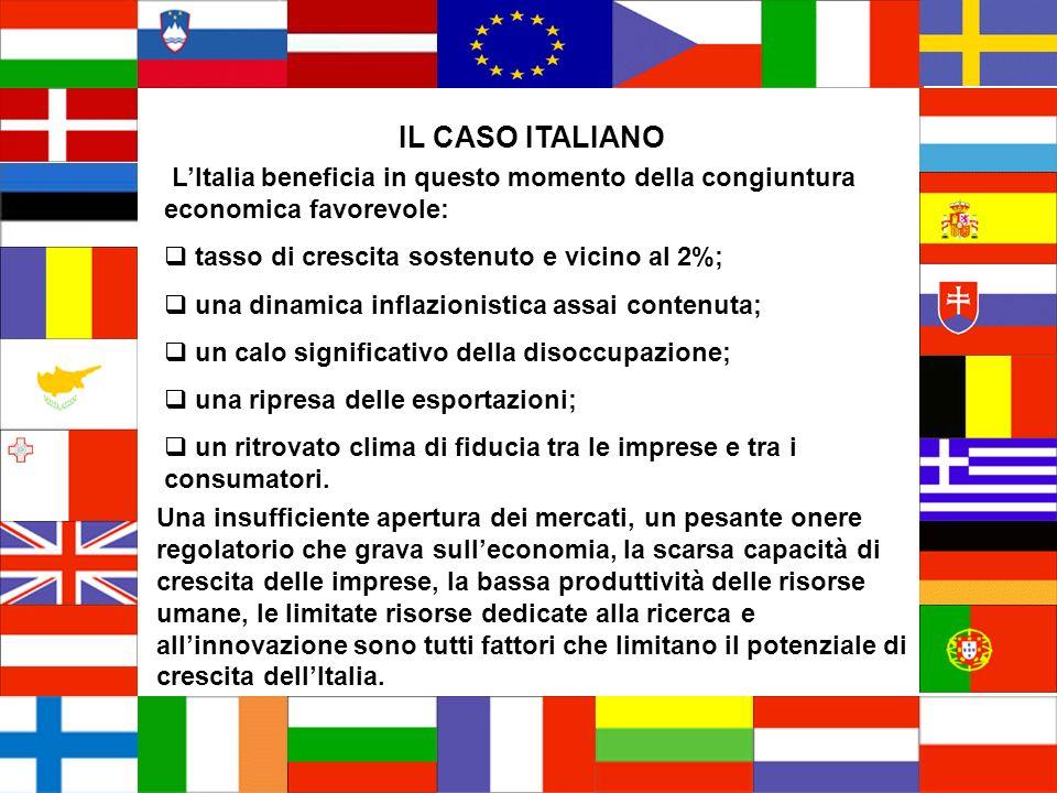IL CASO ITALIANO LItalia beneficia in questo momento della congiuntura economica favorevole: tasso di crescita sostenuto e vicino al 2%; una dinamica