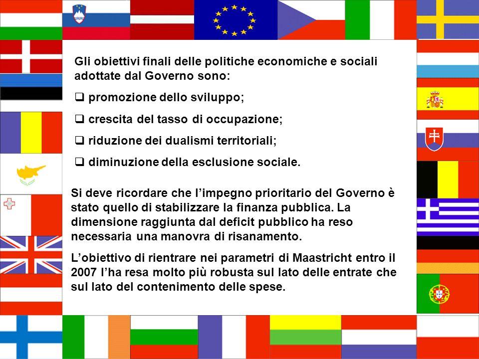 Gli obiettivi finali delle politiche economiche e sociali adottate dal Governo sono: promozione dello sviluppo; crescita del tasso di occupazione; riduzione dei dualismi territoriali; diminuzione della esclusione sociale.