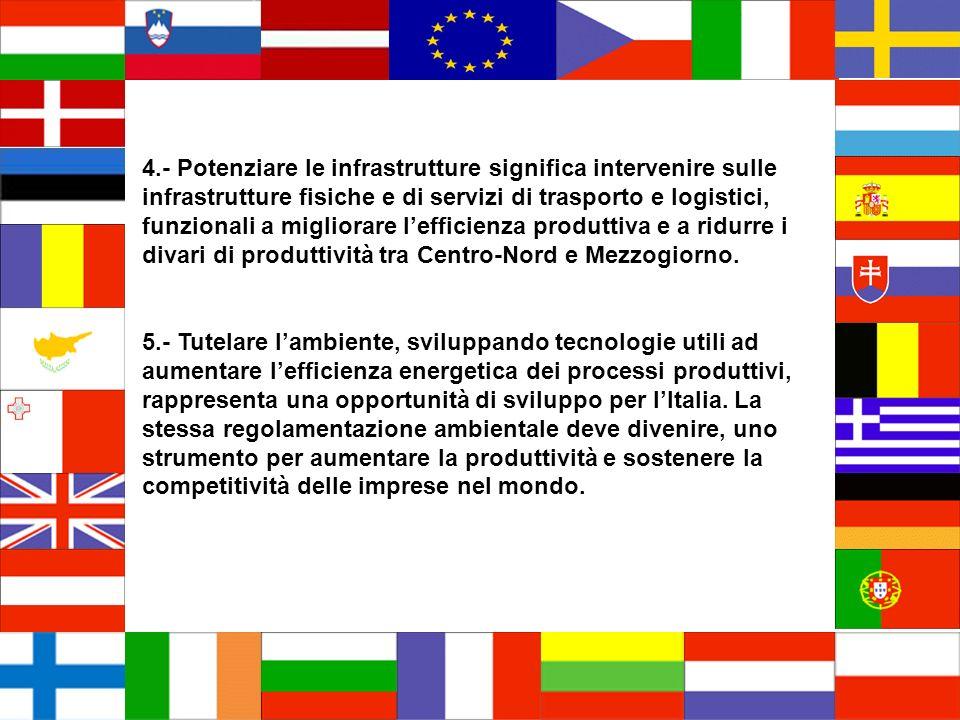 4.- Potenziare le infrastrutture significa intervenire sulle infrastrutture fisiche e di servizi di trasporto e logistici, funzionali a migliorare lefficienza produttiva e a ridurre i divari di produttività tra Centro-Nord e Mezzogiorno.