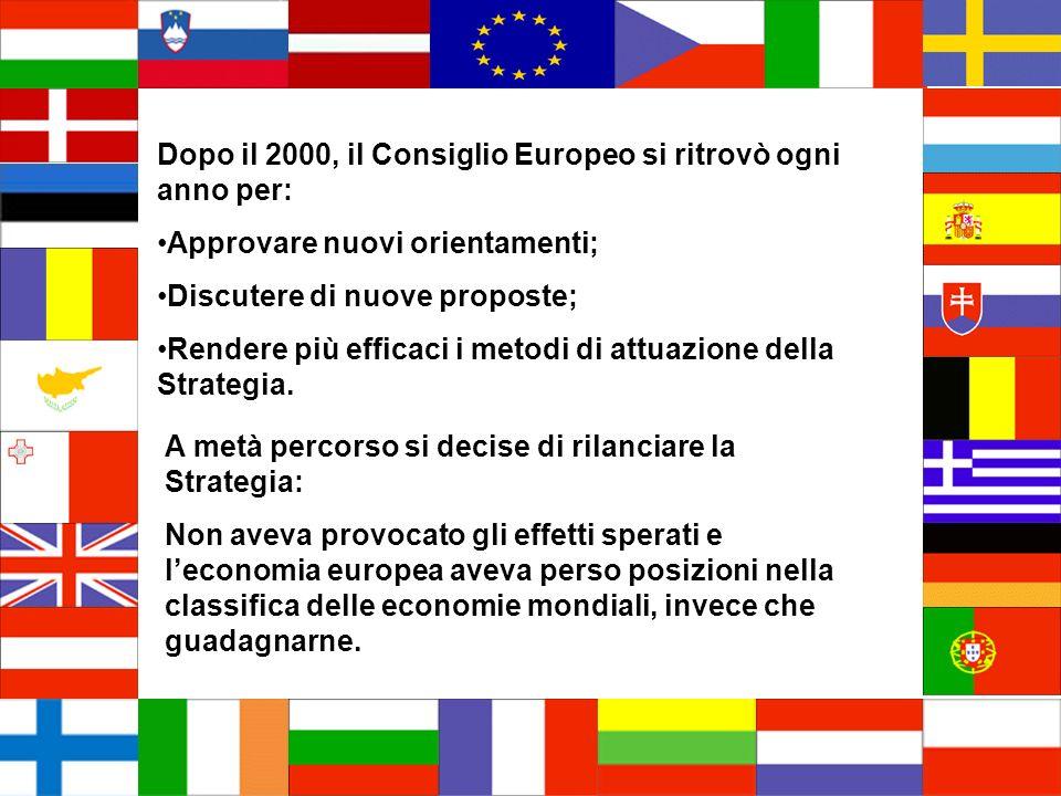 Dopo il 2000, il Consiglio Europeo si ritrovò ogni anno per: Approvare nuovi orientamenti; Discutere di nuove proposte; Rendere più efficaci i metodi di attuazione della Strategia.