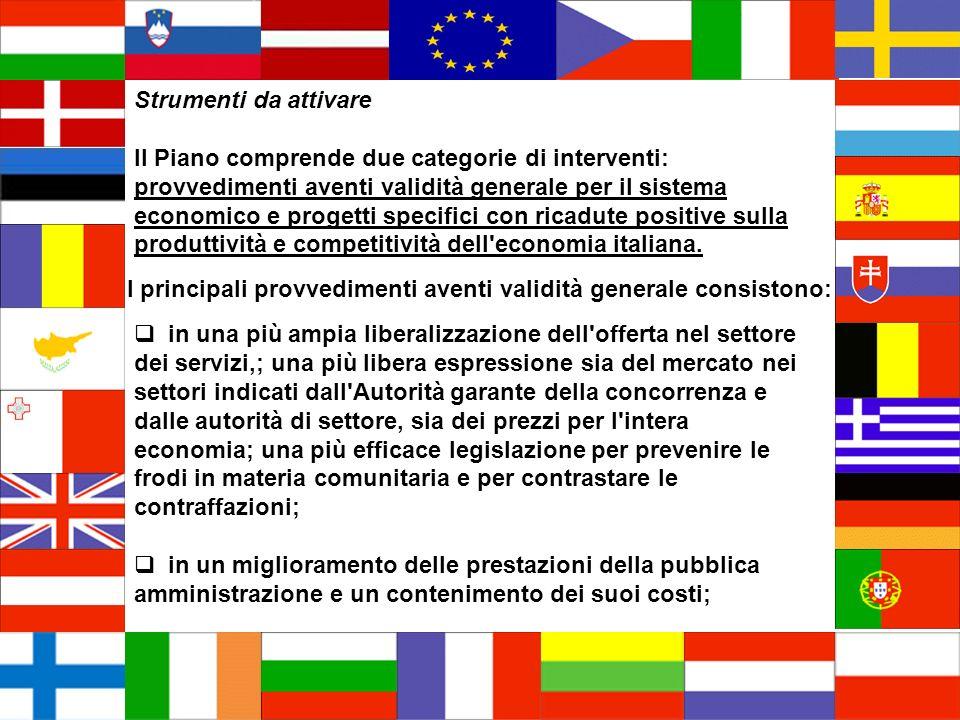 Strumenti da attivare Il Piano comprende due categorie di interventi: provvedimenti aventi validità generale per il sistema economico e progetti specifici con ricadute positive sulla produttività e competitività dell economia italiana.