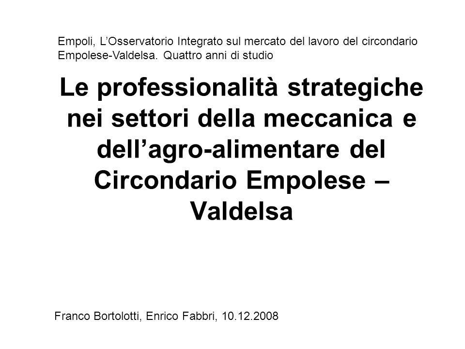 Obiettivo della ricerca Lanalisi del ruolo e fabbisogni delle professionalità chiave in alcuni settori rilevanti (anche con valore di sperimentazione di un metodo), sia dal punto di vista qualitativo che qualitativo