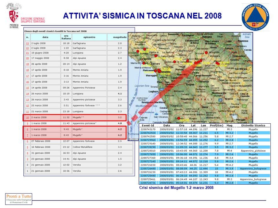 Crisi sismica del Mugello 1-2 marzo 2008 ATTIVITA SISMICA IN TOSCANA NEL 2008
