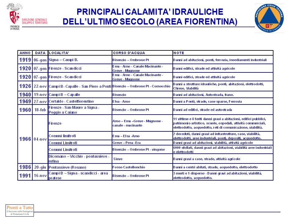 PRINCIPALI CALAMITA IDRAULICHE DELLULTIMO SECOLO (AREA FIORENTINA)