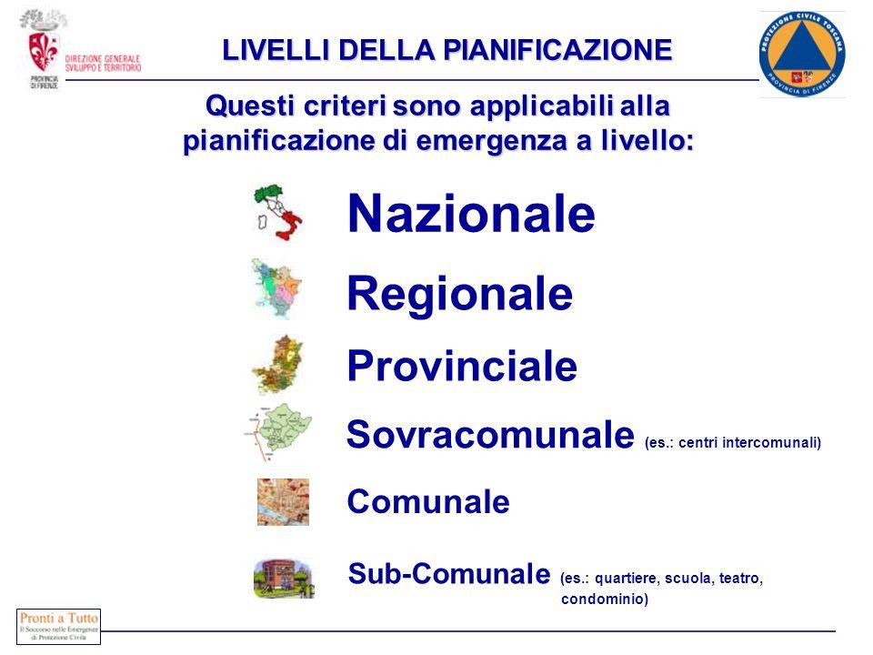 Questi criteri sono applicabili alla pianificazione di emergenza a livello: Nazionale Regionale Provinciale Comunale Sovracomunale (es.: centri interc