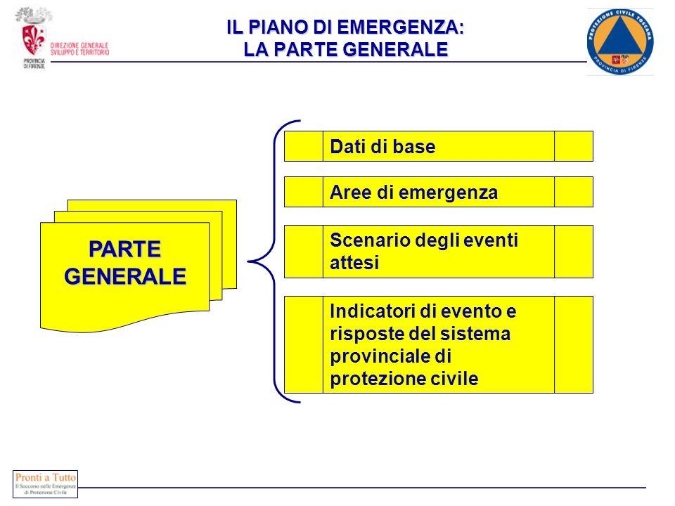 PARTE GENERALE IL PIANO DI EMERGENZA: LA PARTE GENERALE Dati di base Aree di emergenza Scenario degli eventi attesi Indicatori di evento e risposte de