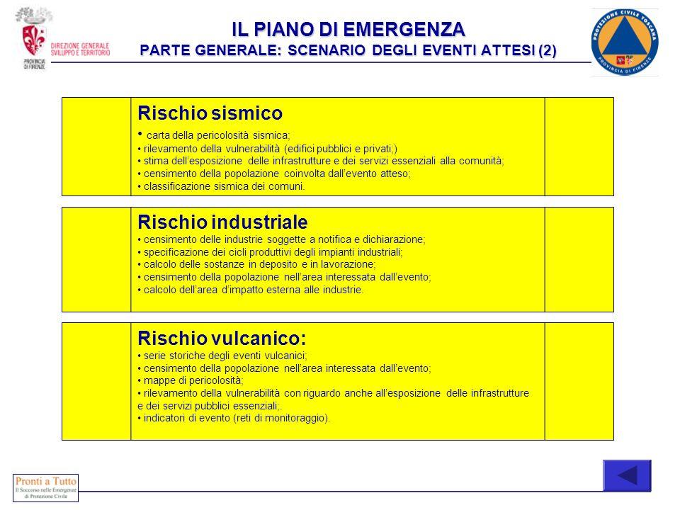 Rischio sismico carta della pericolosità sismica; rilevamento della vulnerabilità (edifici pubblici e privati;) stima dellesposizione delle infrastrut