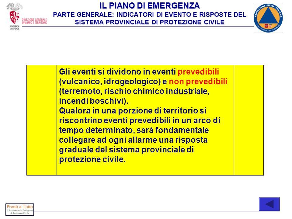 Gli eventi si dividono in eventi prevedibili (vulcanico, idrogeologico) e non prevedibili (terremoto, rischio chimico industriale, incendi boschivi).