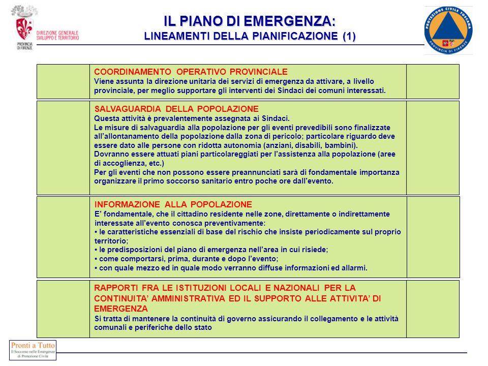 IL PIANO DI EMERGENZA: LINEAMENTI DELLA PIANIFICAZIONE (1) COORDINAMENTO OPERATIVO PROVINCIALE Viene assunta la direzione unitaria dei servizi di emer