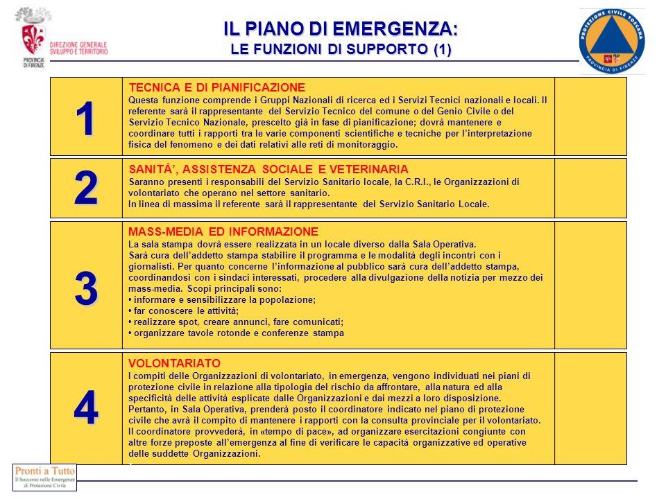 IL PIANO DI EMERGENZA: LE FUNZIONI DI SUPPORTO (1) TECNICA E DI PIANIFICAZIONE Questa funzione comprende i Gruppi Nazionali di ricerca ed i Servizi Te