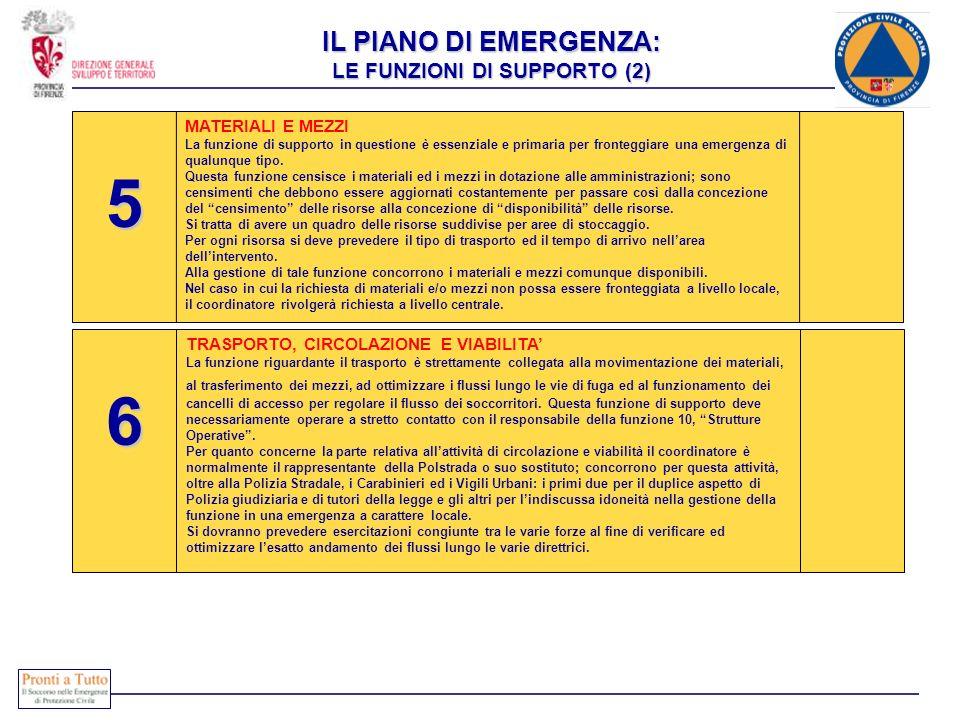 IL PIANO DI EMERGENZA: LE FUNZIONI DI SUPPORTO (2) MATERIALI E MEZZI La funzione di supporto in questione è essenziale e primaria per fronteggiare una