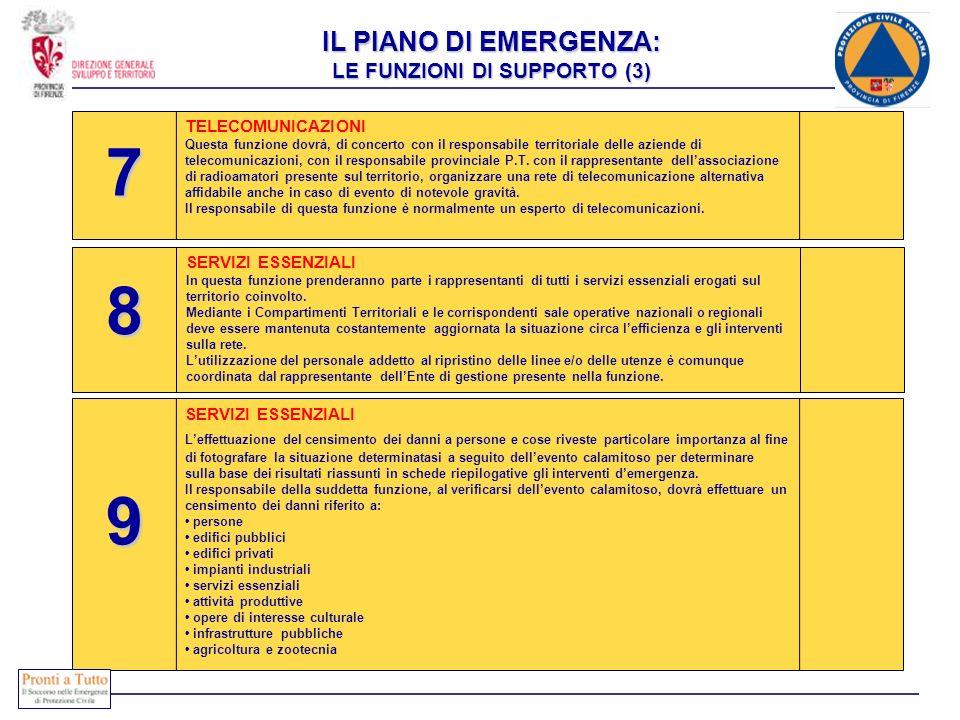 IL PIANO DI EMERGENZA: LE FUNZIONI DI SUPPORTO (3) TELECOMUNICAZIONI Questa funzione dovrà, di concerto con il responsabile territoriale delle aziende